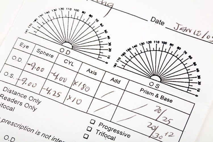How To Read Your Eyeglass Prescription Prescription Eyeglasses Prescription Eye Prescription
