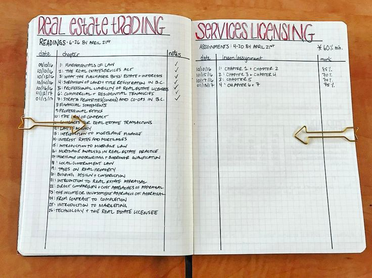 A more detailed tracker for my Real Estate Licensing course