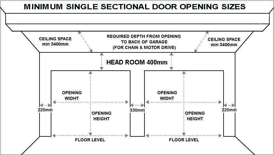Height Of Garage Door Standard Single Sectional Garage