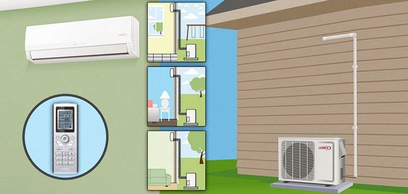 Lennox Heating And Cooling Systems Prices Heating And Cooling