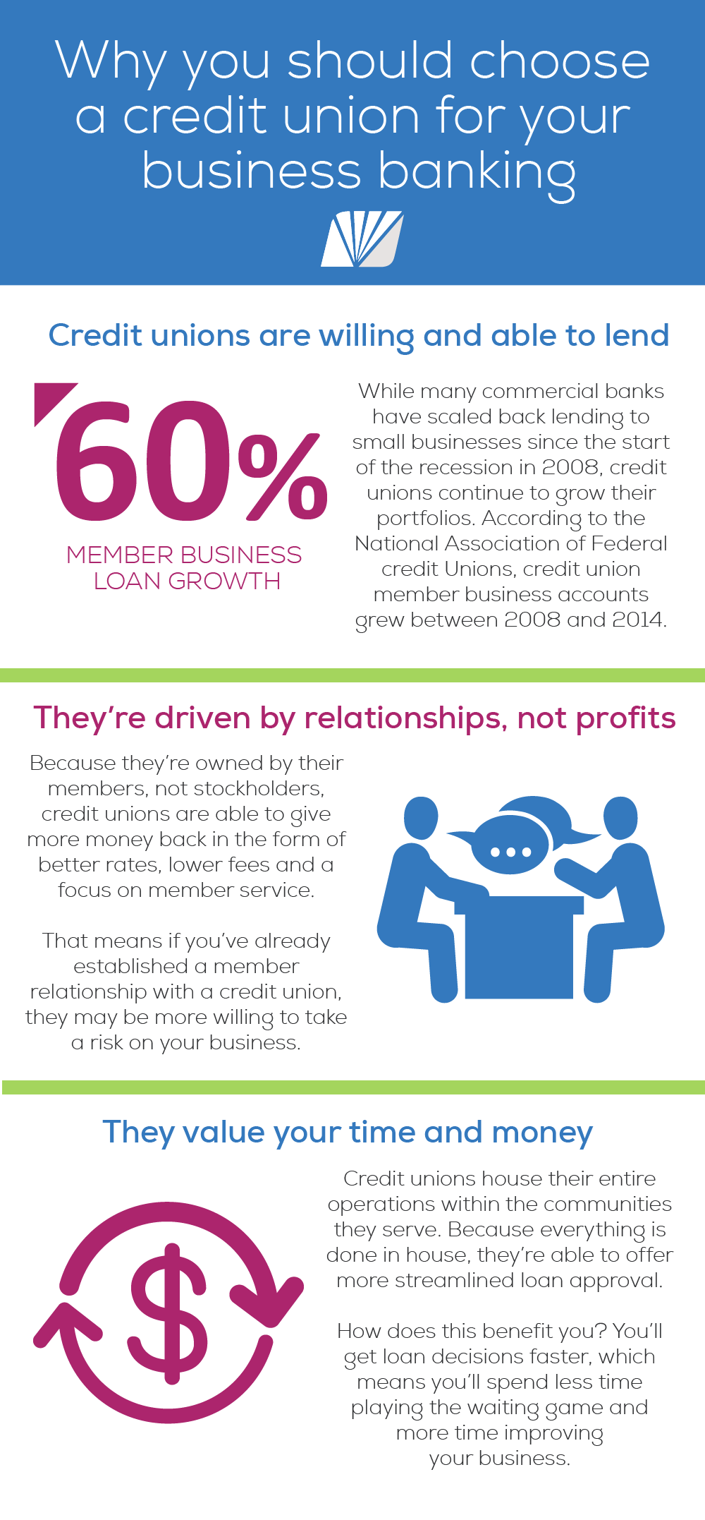 Infographic Why You Should Choose A Credit Union For Your