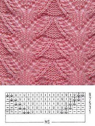 Manchettes romantiques couleur lilas, avec motif de dentelle et bordure en dentelle crochetée …, # manchettes … – Bienvenue sur Blog   – Strickmuster