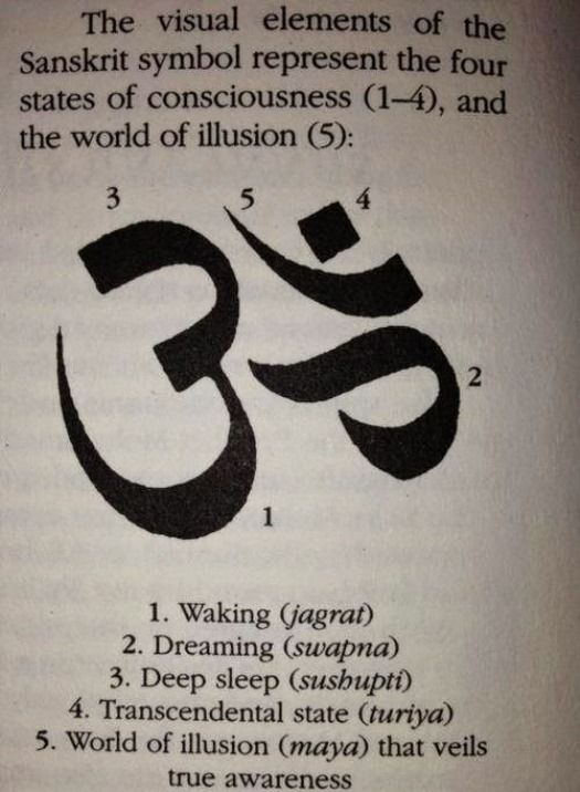 Sanskrit Symbol Om Meaning Peace Of Mindfulness Pinterest
