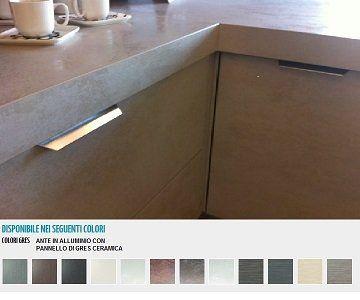 ante per cucina in alluminio e GRES PORCELLANATO | Cambiare ...
