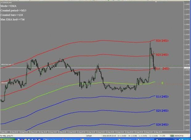 Forex Trading Forextradingstrategy Forex Trading Forex Trading