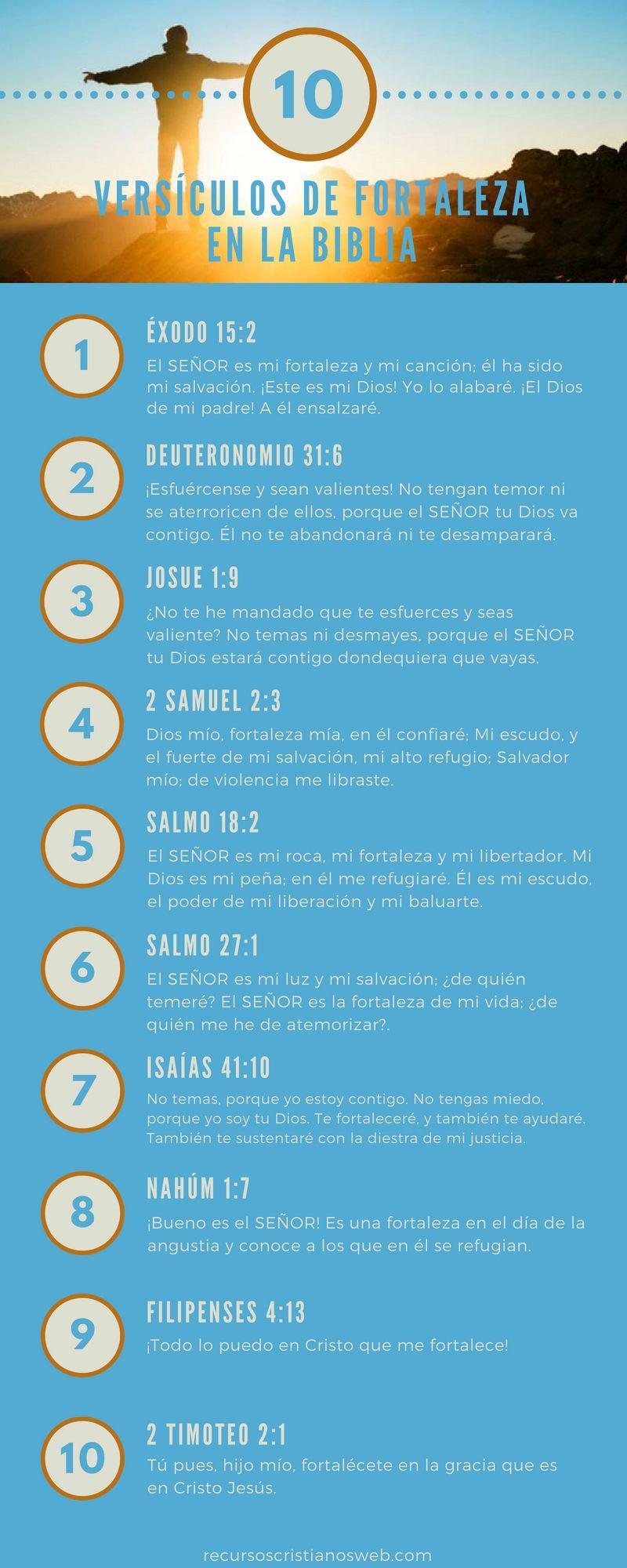 Versiculos De La Biblia De Animo: 10 Versículos De Fortaleza En La Biblia