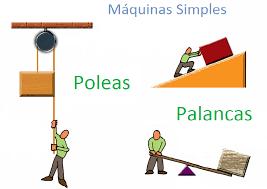Resultado De Imagen De Maquinas Simples Primaria Imagenes De Maquinas Simples Maquinas Simples Palancas