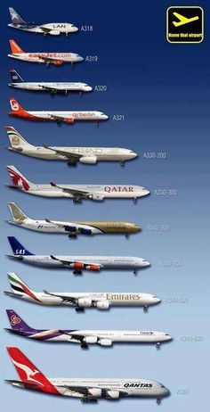The commercial range of airbus aircraft also best families and models images fighter jets rh pinterest