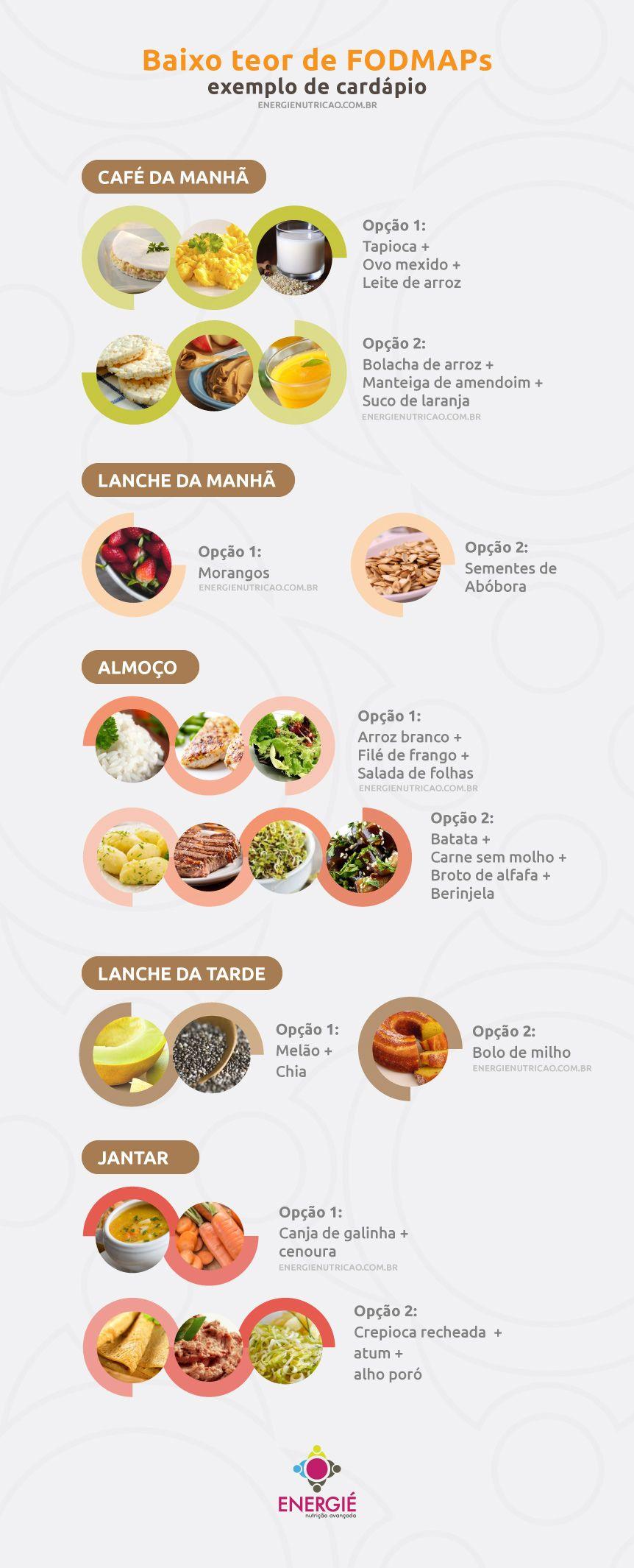 Dieta gastritis menu ideas