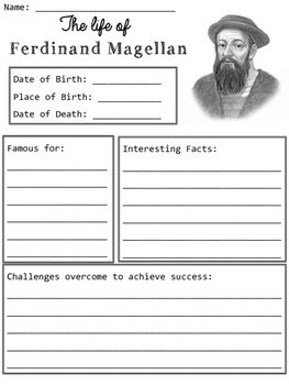 Ferdinand Magellan Organizers This Two Page Graphic Organizer Is A