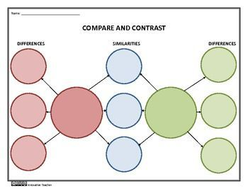Compare and contrast graphic organizer google search us compare and contrast graphic organizer google search pronofoot35fo Images