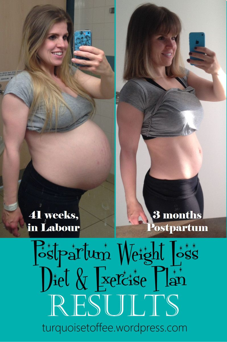 Postpartum Weight Loss Diet and a Exercise Program Results ...