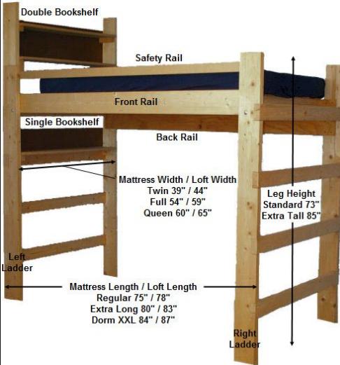 Pin by Allison Gall on KatieGirl Loft bed plans, Lofted