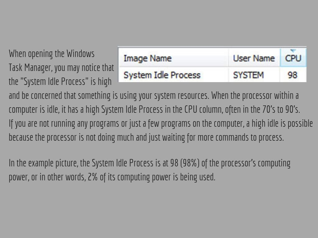 When Opening The Windows Task Manager You May Notice That The