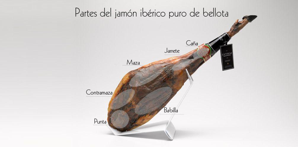 Cuáles son las partes del jamón ibérico puro de bellota? | Jamón ...
