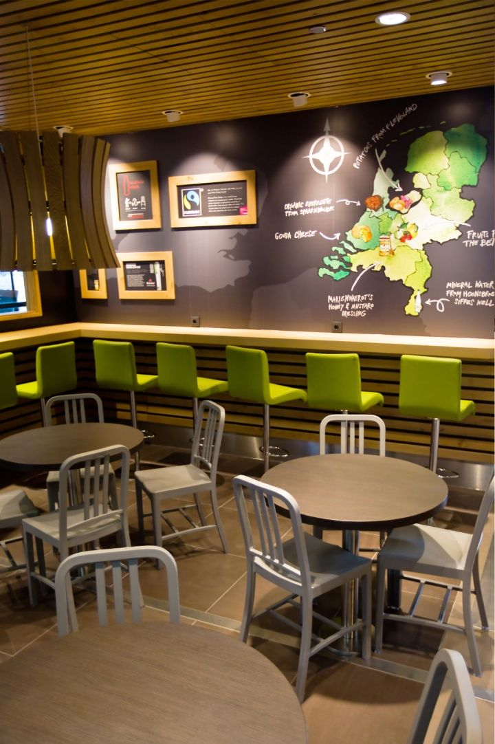 Harvest market restaurant future bakery ideas for Decoracion de interiores restaurantes