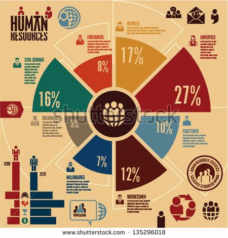 Human resources infographics Vintage infographics Human - human resources organizational chart