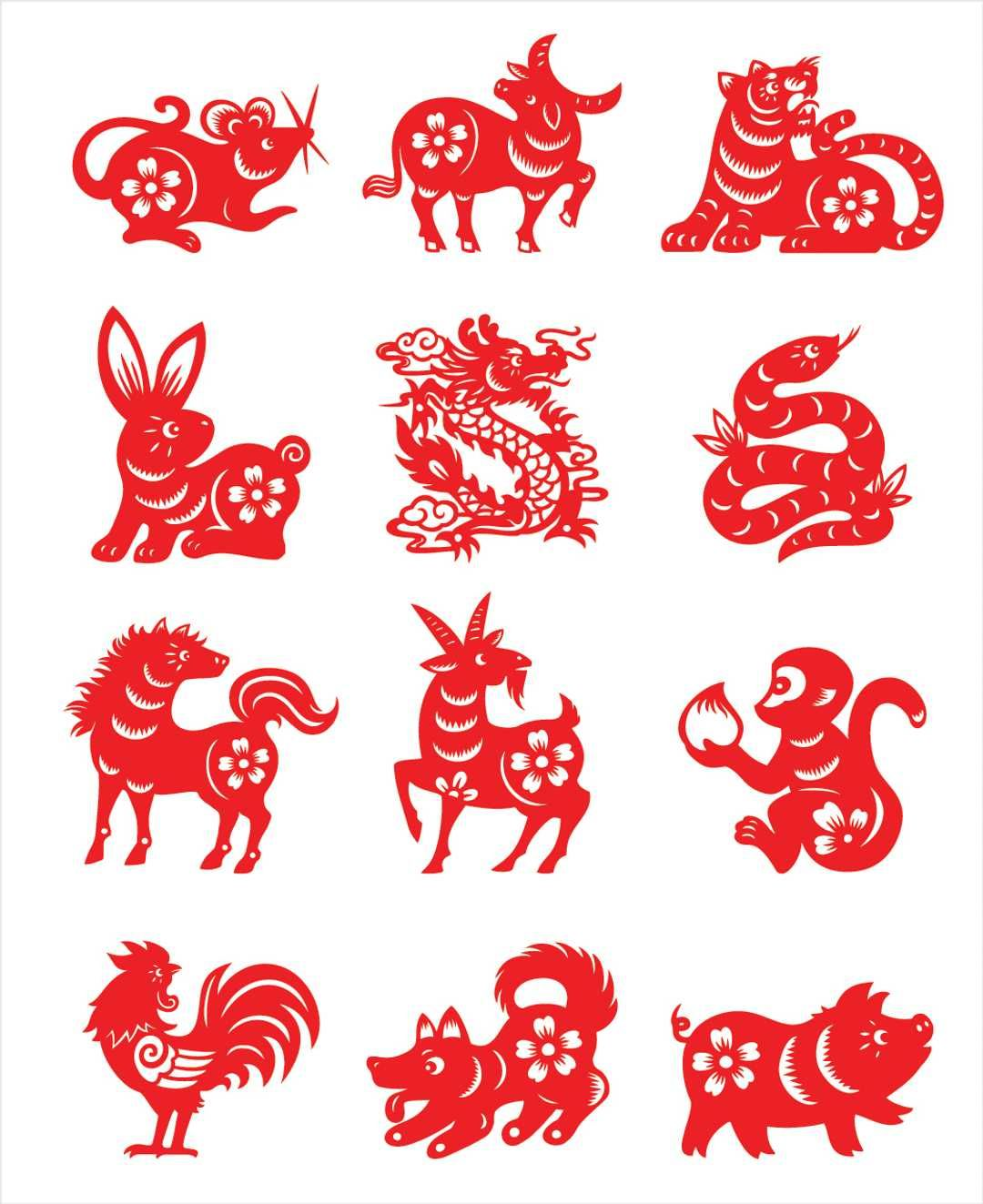 Chinese New Year is Feb. 5: Here's why it's significant ...