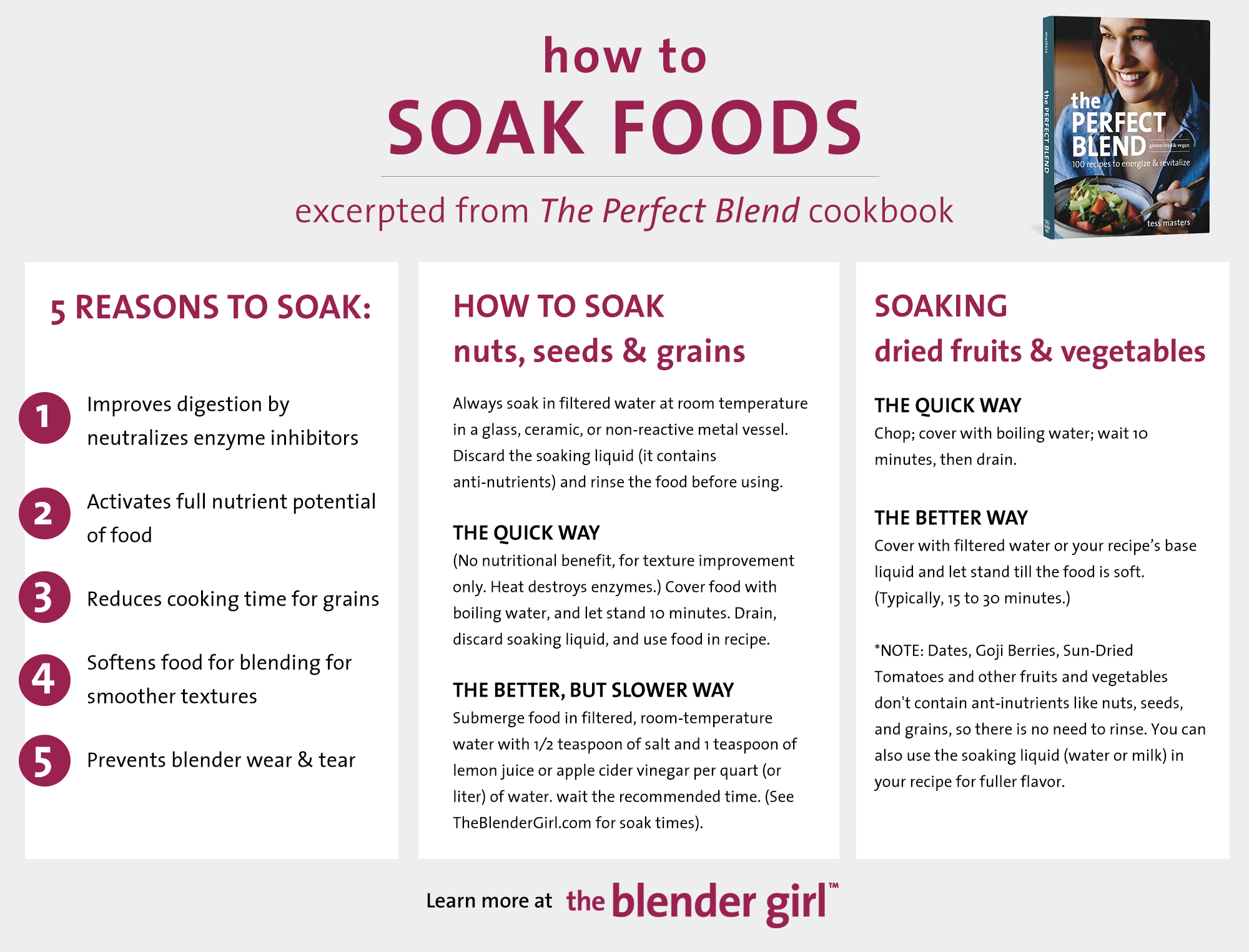 perfect blend 100 recipes to energize and revitalize