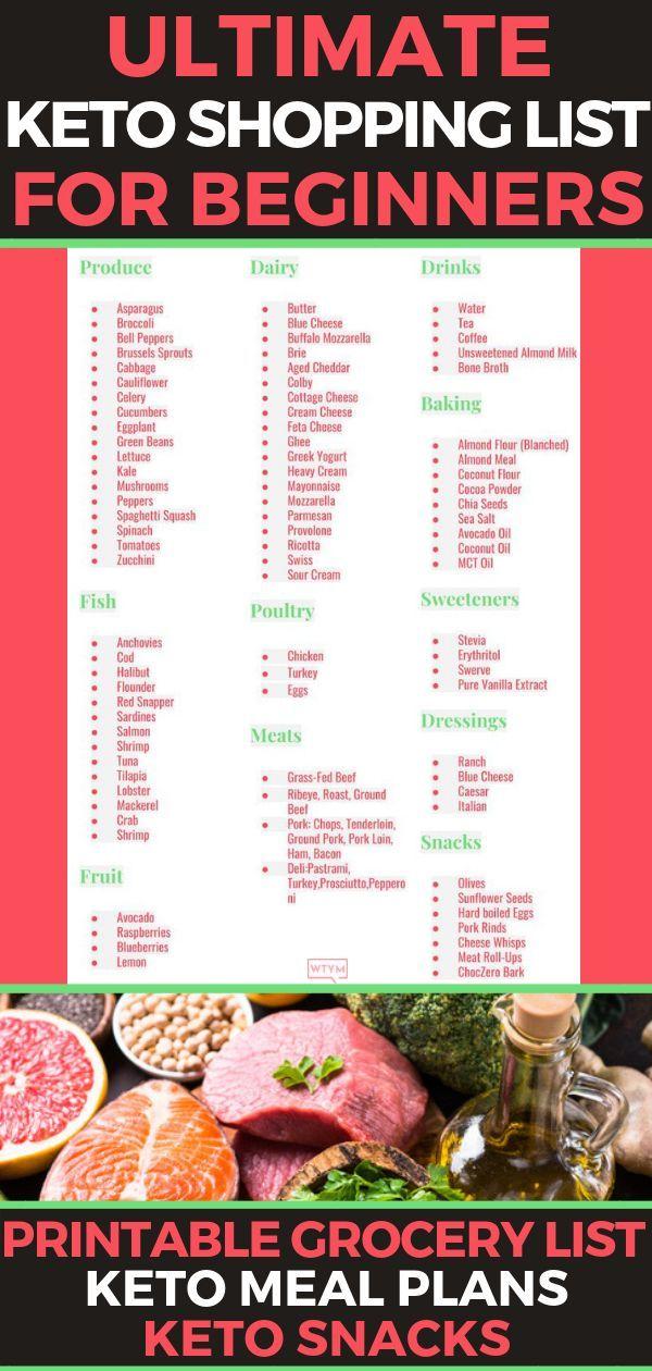 Keto-Vollkost für Anfänger: Wie Sie Ihren Gewichtsverlust auf der Keto-Diät planen + Keto-Tip... Keto-Vollkost für Anfänger: Wie Sie Ihren Gewichtsverlust auf der Keto-Diät planen + Keto-Tipps und Nahrungsmittellisten -  -
