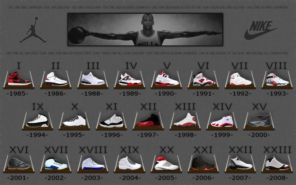 michael jordan collection shoes