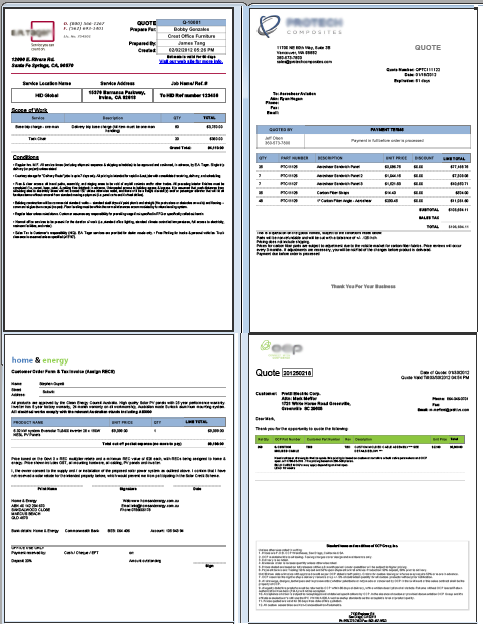 Customize Zoho Crm Quote Invoice Sales Order Template Samples We