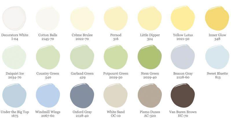 How To Choose Color For A Neutral Nursery Neutral Nursery