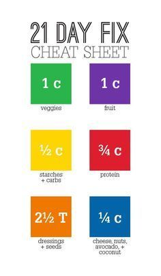 1,200 to 1,499 calorie range: 3 green, 2 purple, 2 Yellow, 4 Red, 1 Orange, 1 Blue, 2 teaspoons (nut butters, olive oil).