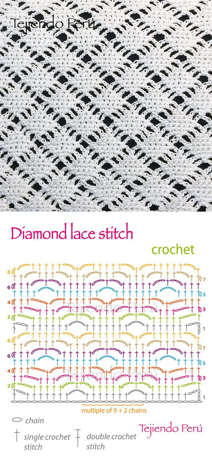 Crochet Diamond Lace Stitch Diagram 2 Pinterest Single
