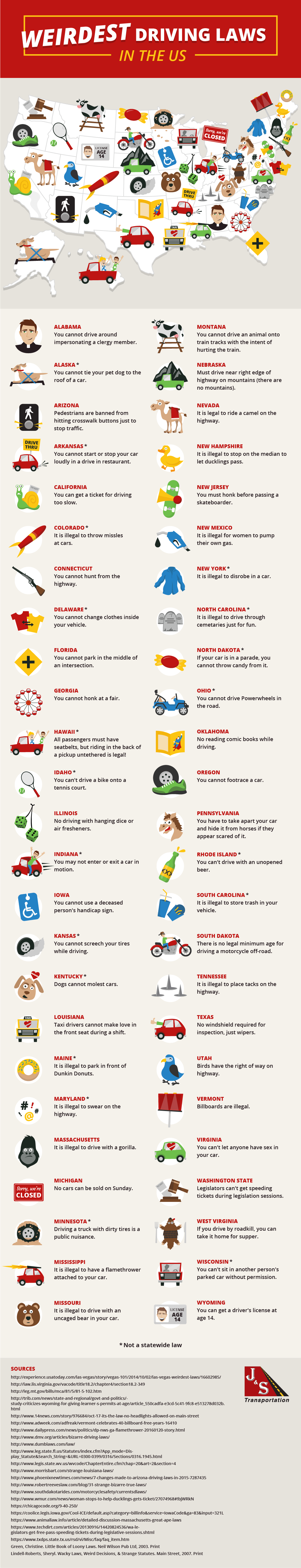 The Weirdest Driving Laws in the US Infographic