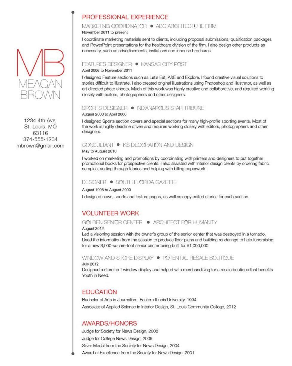 sample resume cover letter curriculum vitae zumba ready made cv in word modern format download short professional summary examples