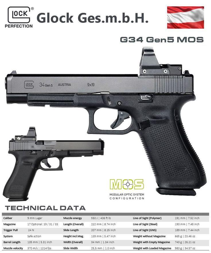 Pin von rae industries auf Smith & Wesson M&P full size Magazine ...