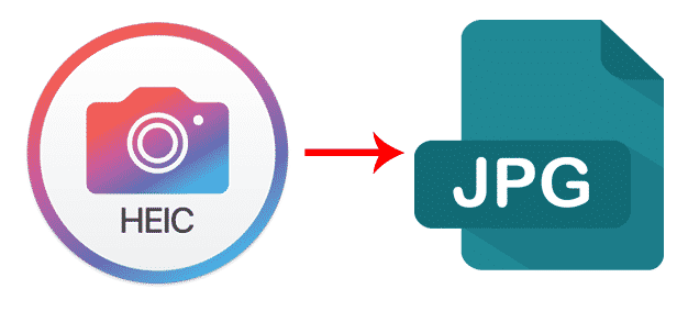 How To Convert Heic To Jpg On A Mac The Easy Way Converter Apple Photo Mac