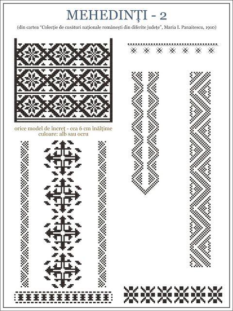 Semne Cusute: ie din Mehedinti, OLTENIA | Romanian Blouse Cross ...