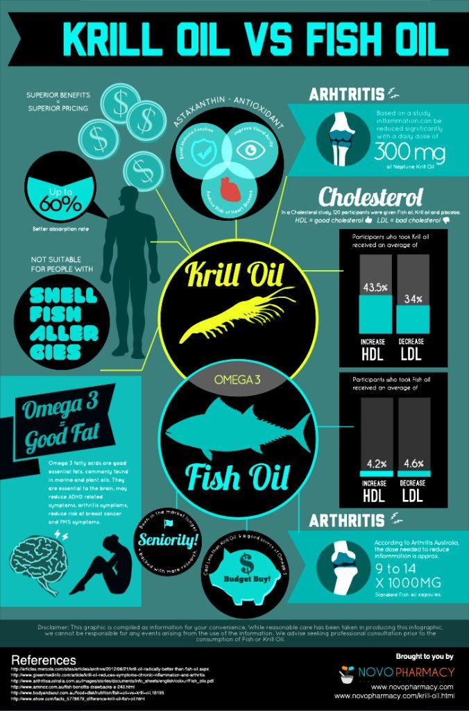 krill_oil_vs_fish_oil_2_small