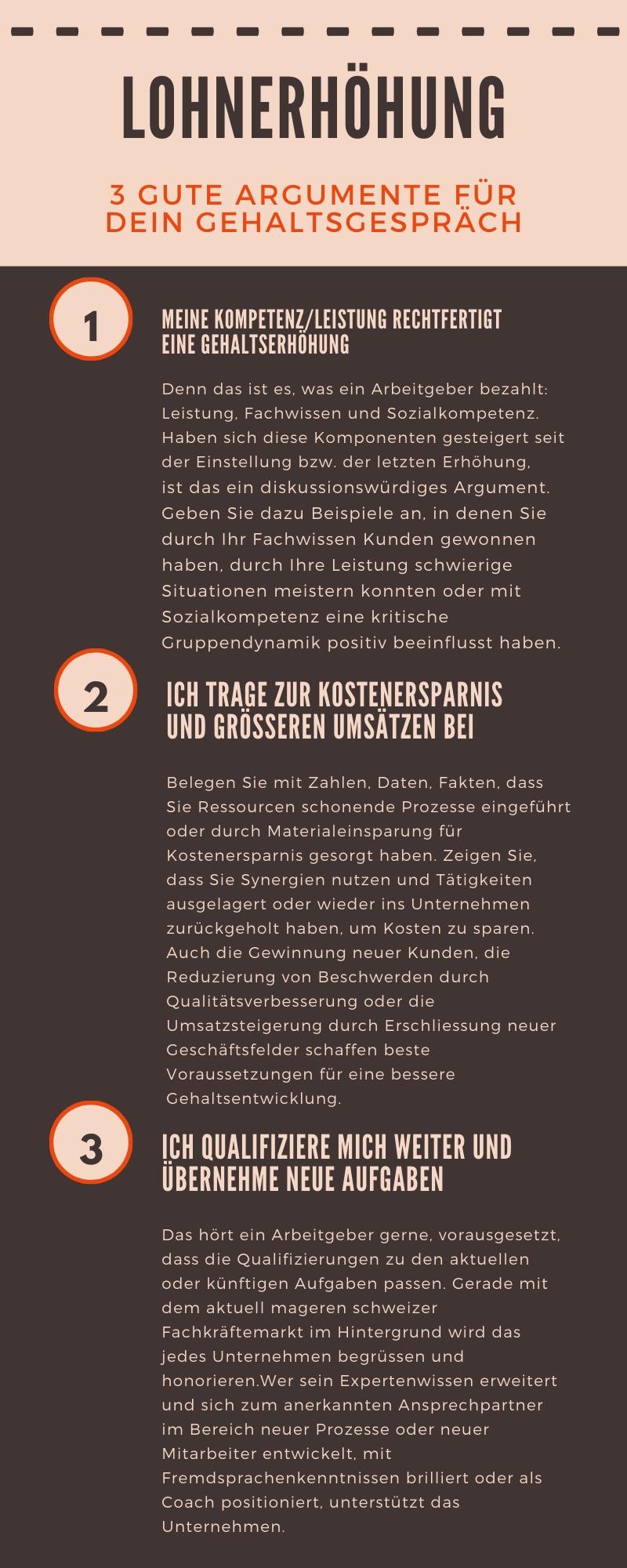 Lohnerhohung 3 Gute Argumente Fur Dein Gehaltsgesprach In 2020 Erhohung Arbeiten In Der Schweiz Soziale Kompetenz