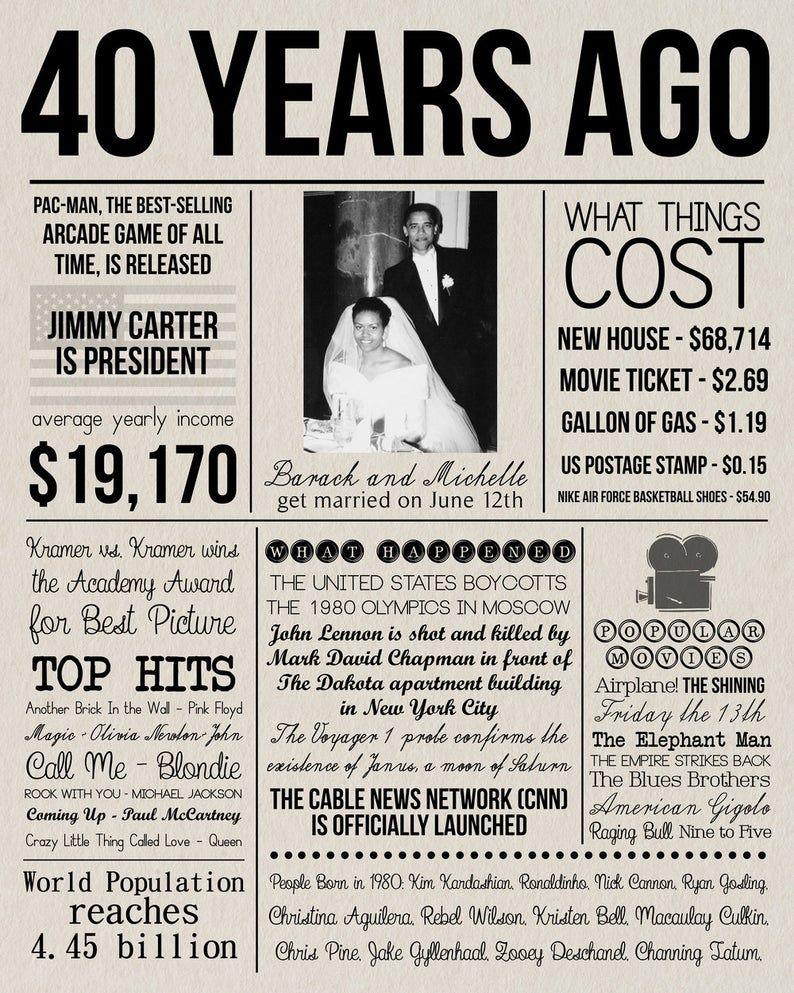 American 40th Wedding Anniversary Gift For Parents Download 40th Anniversary Gift For Parents Married In 1980 40 Years Married Sign In 2020 40th Wedding Anniversary Gifts Anniversary Gifts For Parents 40th Wedding Anniversary