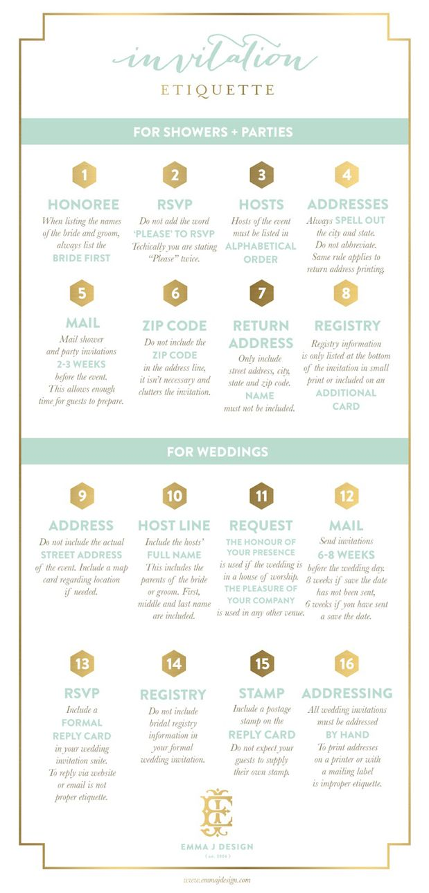 Over The Years I Have Assisted Party Hostesses Brides And Wedding Planners With Invitation Etiquette Wording In Order To Spread Word About