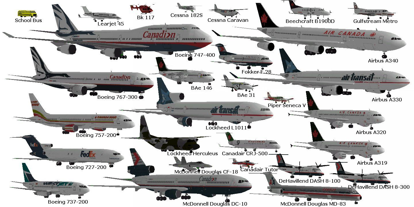 Boeing 737 Size Comparison Poisk V Google Commercial Plane