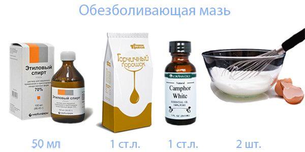 рецепт обезболивающей мази при ревматоидном артрите (домашний ...
