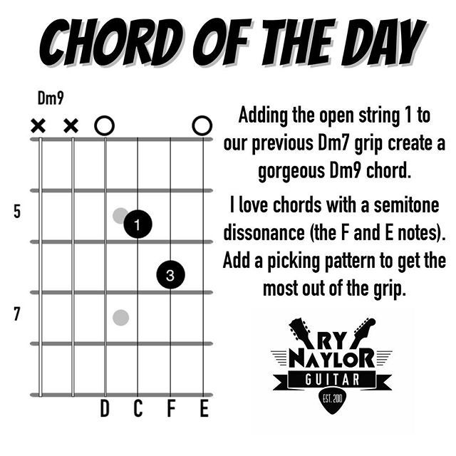 Chord Library: Dm9 | müzik | Pinterest | Guitars, Guitar chords and ...