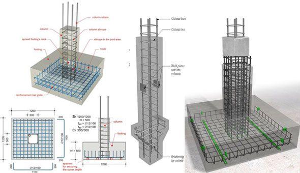 Pin by Rajib Dey on 3d modeling & design | Pinterest ...