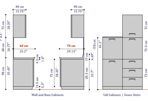 Standard Height Of Upper Kitchen Cabinets Upper Kitchen Cabinets Standard Height Design | Kitchen cabi