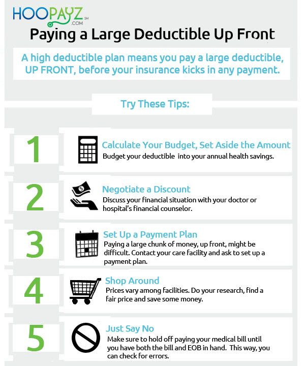 What To Do When You Have To Pay A High Deductible Up Front Read