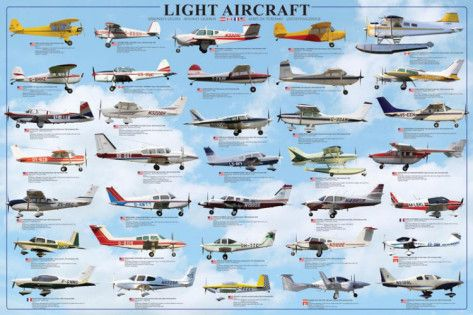 What's your favorite private aircraft?