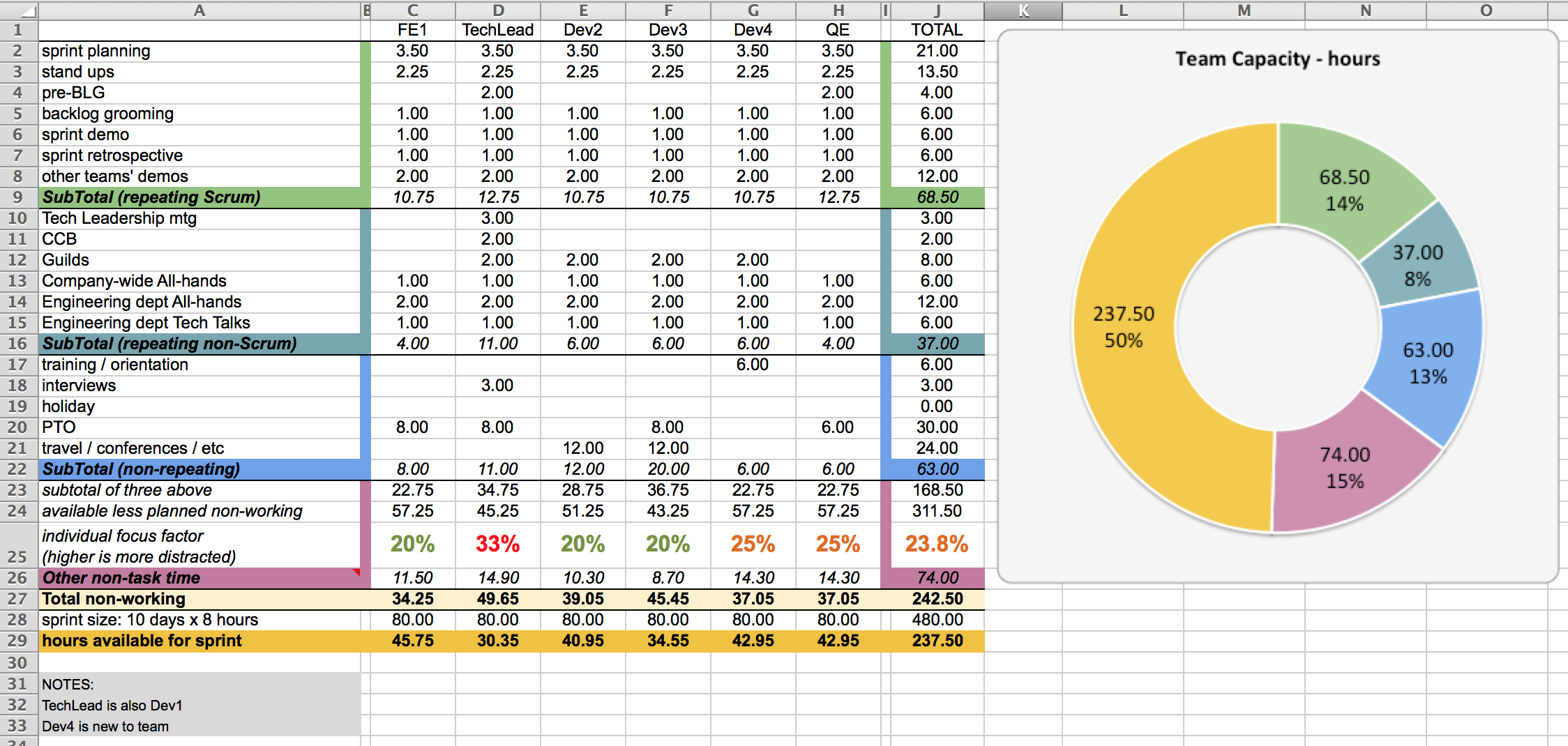 Free Production Capacity Planning Template In Excel