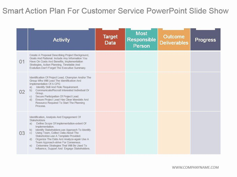 Customer Service Action Plan Examples Lovely 15 Customer