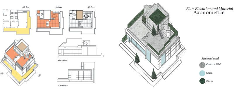 Walls Against Paris The Rooftop Garden of the Charles de - fresh blueprint design wrexham