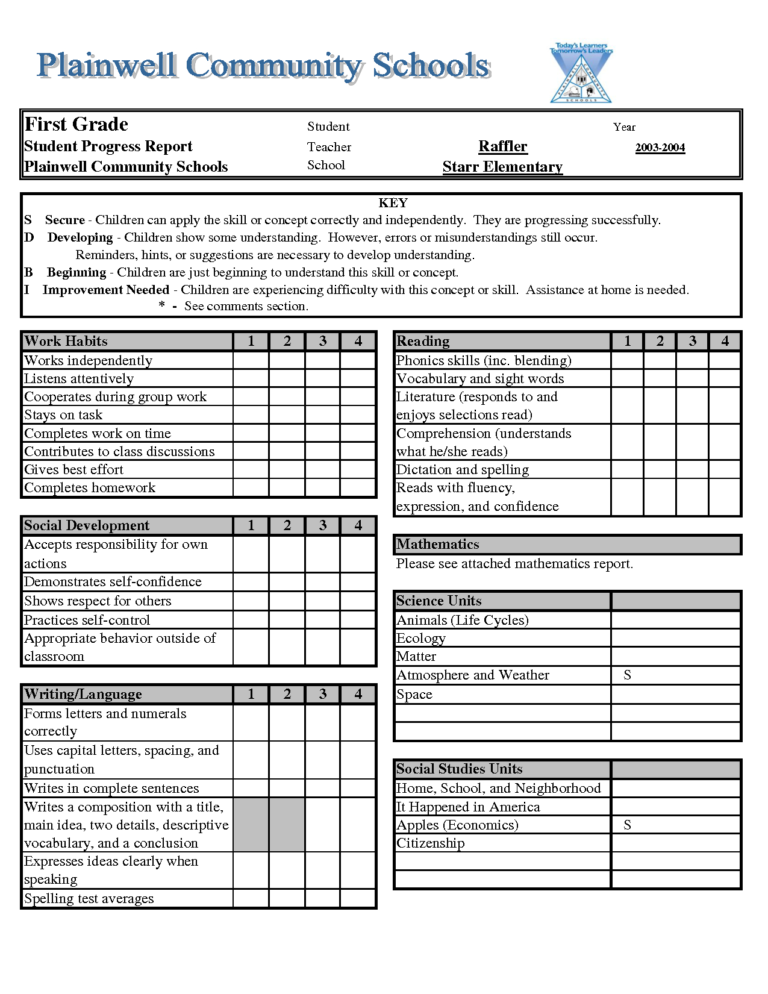 High School Report Card Template Free Report Card Template Inside Student Grade Report Template Callforpcissues Review I 2020