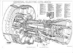 General Electric CF6-80C2 cutaway